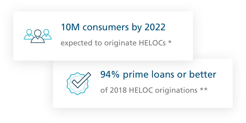 Heloc on investment property 2021 form guinness homes shared ownership investment